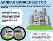 Kabinet haalt bankensector stevig door de mangel