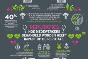 Kunnen werkgevers en verzekeraars de welvaartskloof dichten?