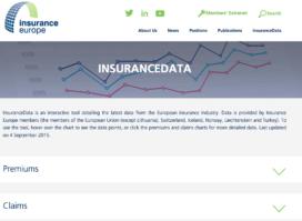 InsuranceData biedt inzicht in verzekeringsbranche in Europa