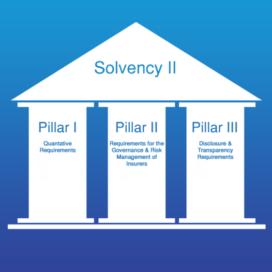 Verzekeraars klaar voor Solvency II