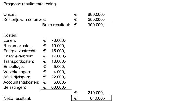Tabel 1 examentraining (5)