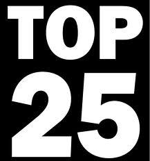 De 25 sterkste verzekeringsmerken van Nederland