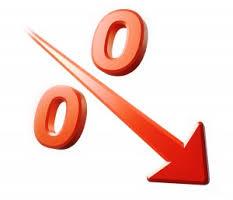 Verschil rente met en zonder NHG in drie jaar tijd gehalveerd