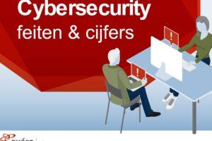 Infographic: feiten en cijfers over cybercrime